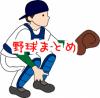レアード4打数連続ホームラン!新記録更新ならずwww