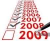 【高画質】2009年 洋楽ヒットPV HOT SINGLES TOP20 of 2009